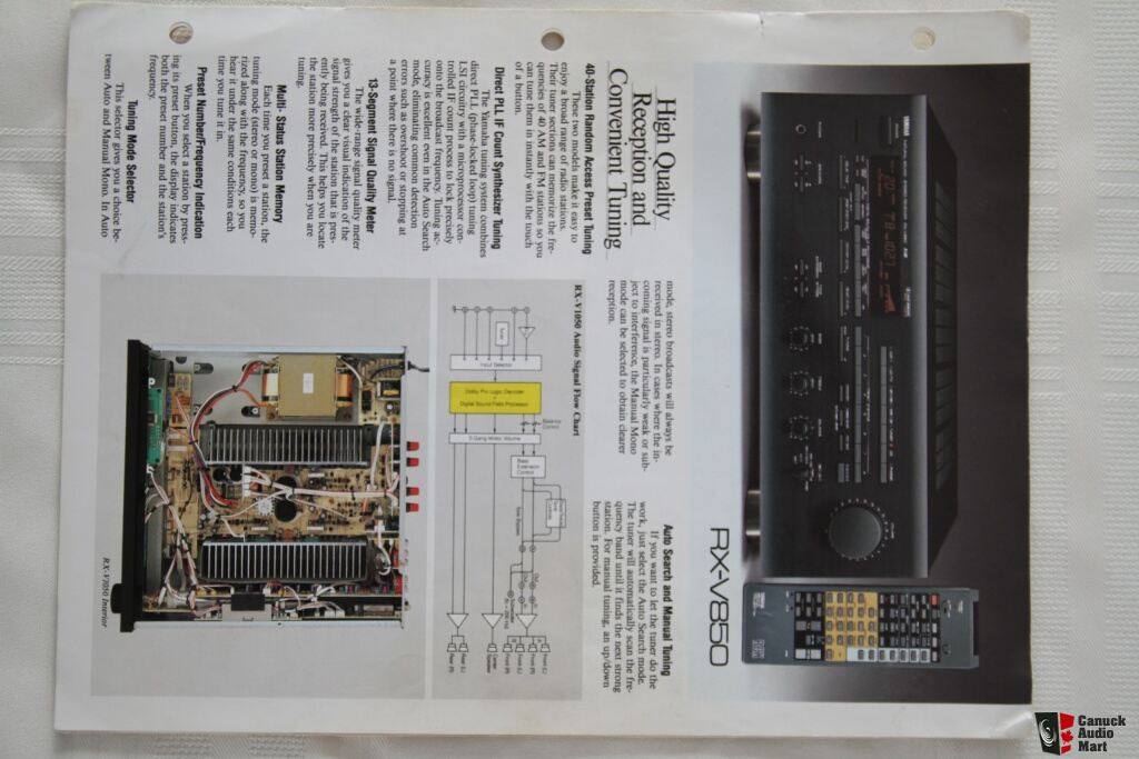 Yamaha rx-v850 receiver owners instruction manual reprint: amazon.